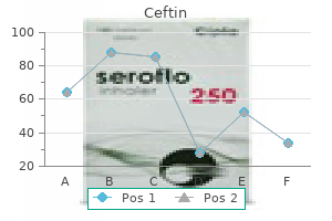 purchase ceftin 250 mg without prescription