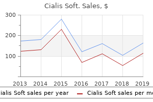 purchase on line cialis soft