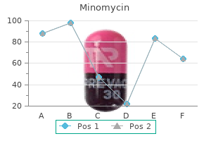 order 50mg minomycin fast delivery